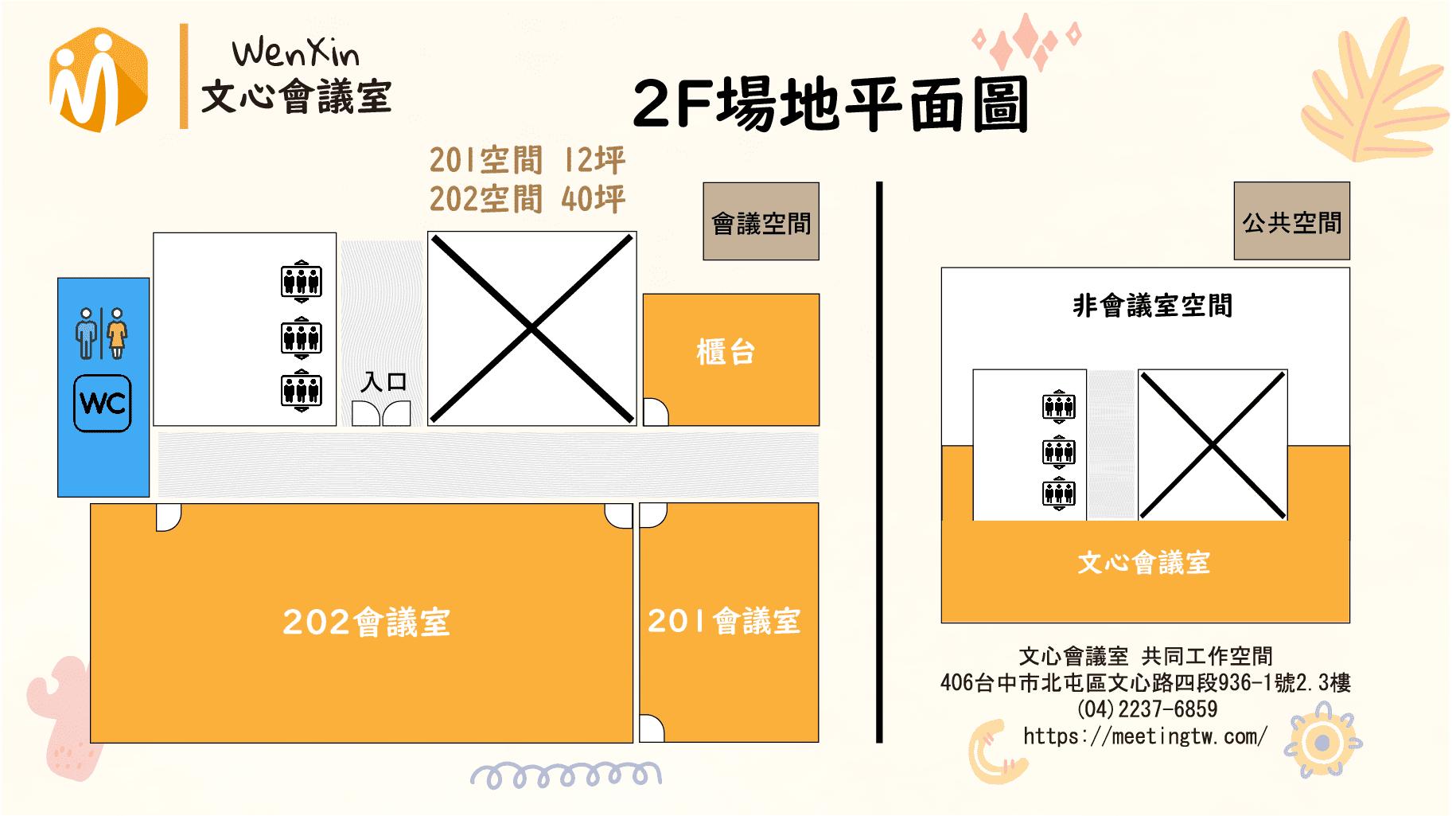 場地平面圖2F (1)