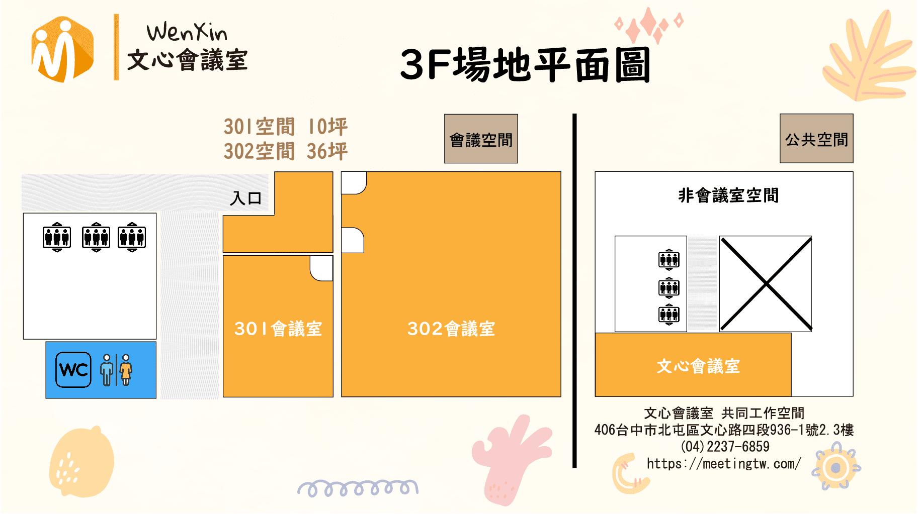 3F場地平面圖 (1)